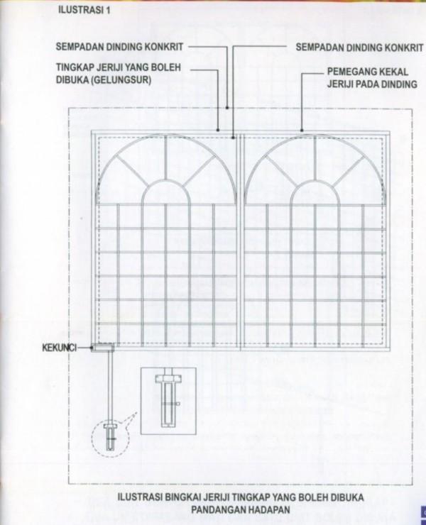 grill rumah, cara pasang grill rumah, panduan pasang grill rumah, design grill rumah