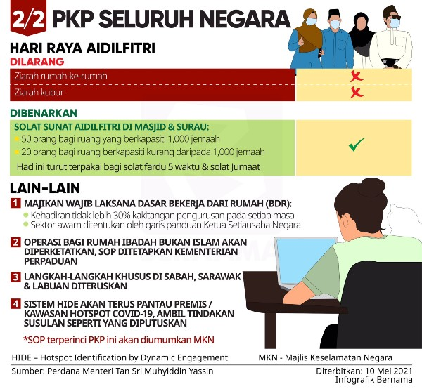 20210511-PKP30-02-bernama (1)
