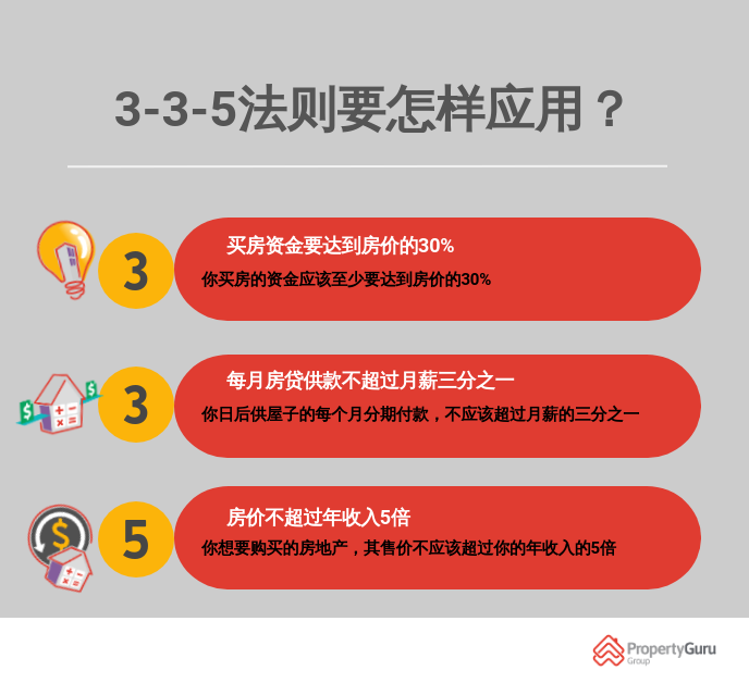 CH_The 3-3-5 Rule For New Property Buyers In Malaysia - 1
