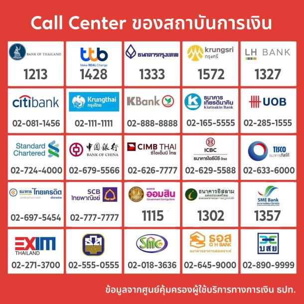 Call Center จากธนาคารต่าง ๆ