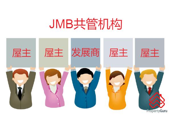 5个起诉JMB、MC、发展商和物业管理公司的理由, mc, jmb, 公寓, joint management body, management corporation