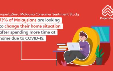 Malaysia Consumer Sentiment Study H2 2021